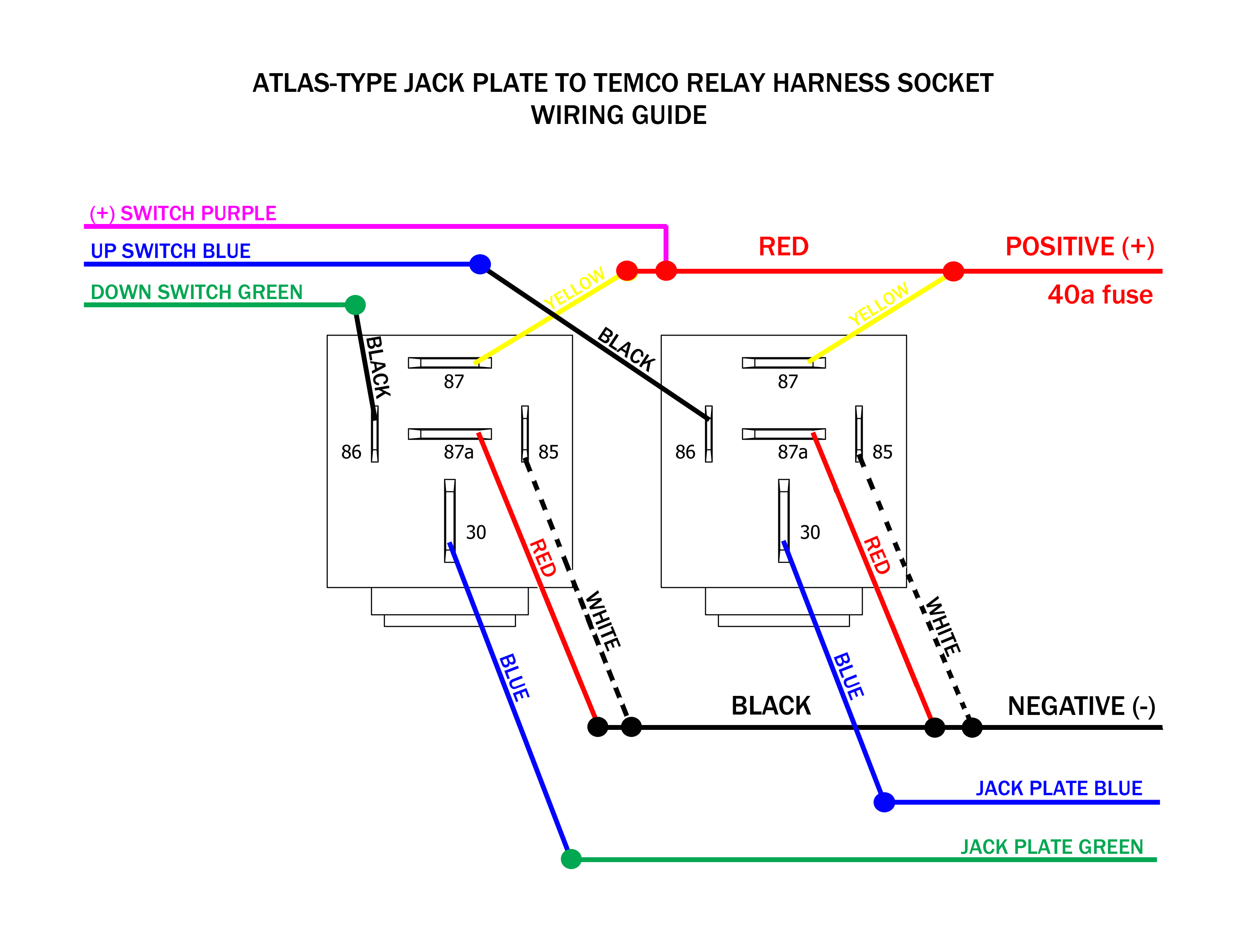 for atlas jack plate wiring harness wiring diagrams favoritesfor atlas jack plate wiring harness wiring diagram