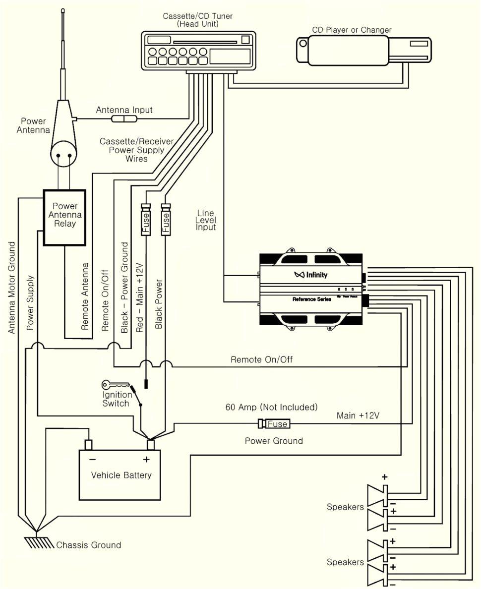 4 channel amp wiring diagram beautiful kenwood 4 channel amp wiring4 channel amp wiring diagram lovely