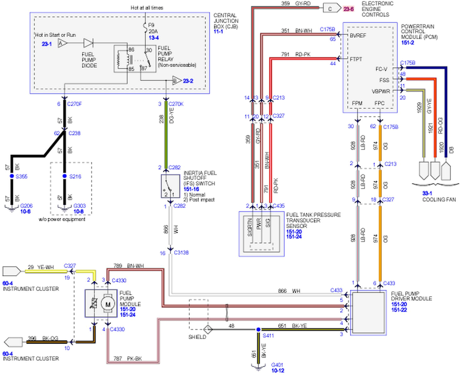 2011 05 16 220333 07 f 150 fuel system wiring diagram jpg