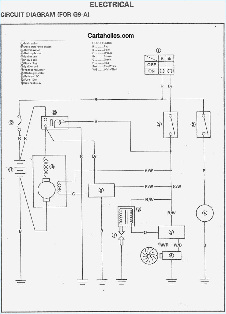 predator 670 wiring diagram awesome predator generator electrical schematic explained wiring diagrams