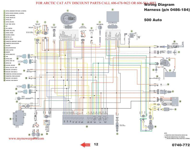 predator 670 wiring diagram best of polaris ranger charging wiring diagram trusted schematic diagrams