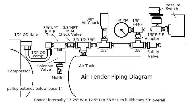 air compressor pressure switch plumbing diagram wiring diagram today air compressor plumbing diagram air compressor plumbing diagram