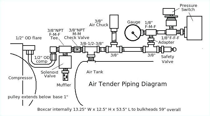square d well pressure switch dronenation co figure 59 pressure switch adjustment diagram