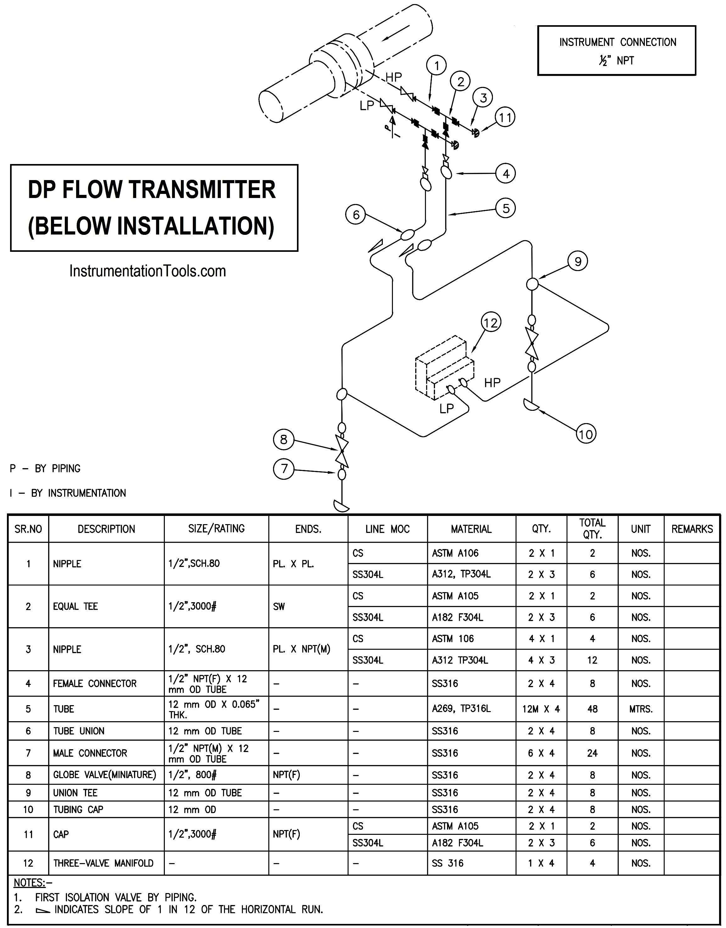 instrument hook up diagram for differential pressure transmitter