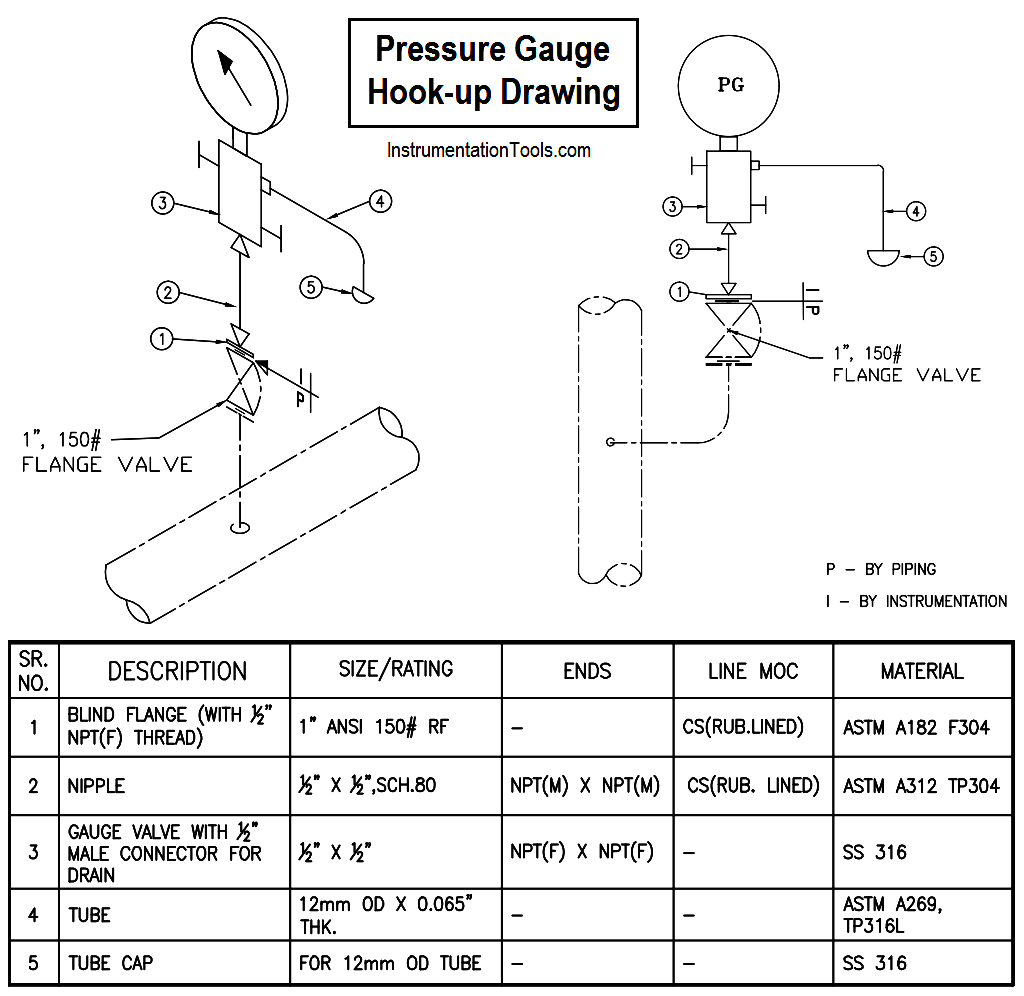 hook up diagram for pressure gauge