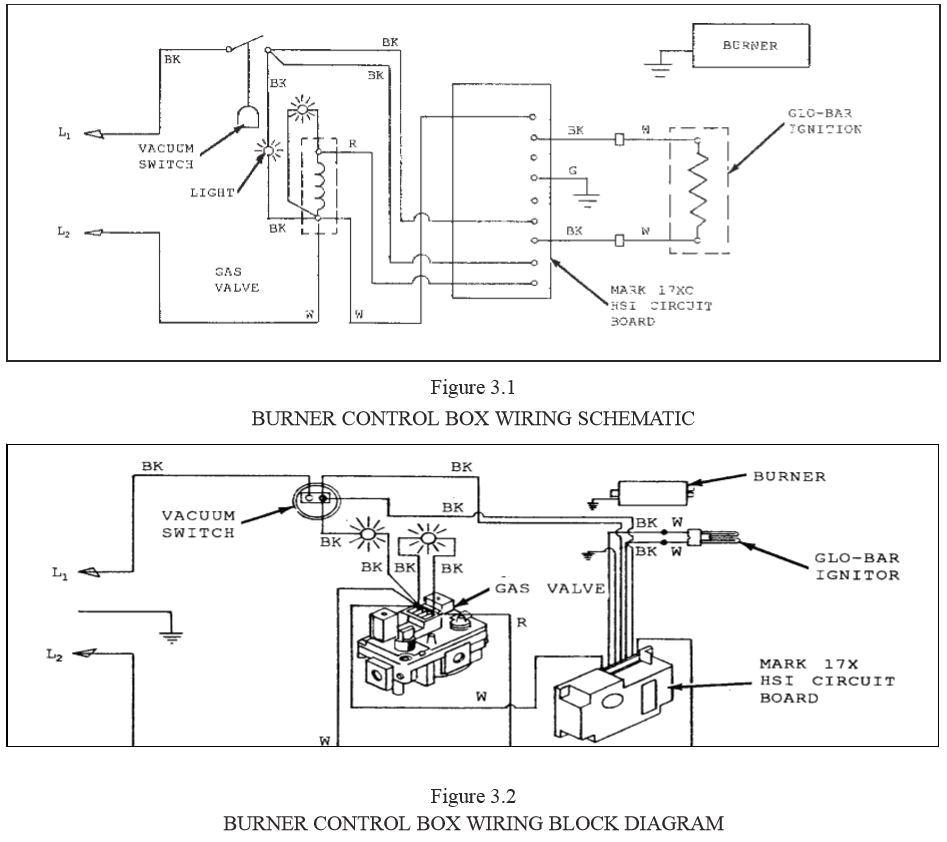 pride wiring harness diagram wiring diagram for you pride wiring harness diagram