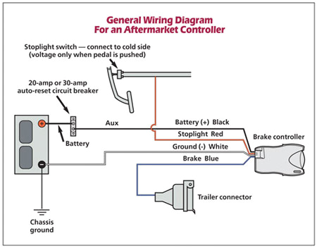 prodigy wiring diagram wiring diagram imgprodigy wiring diagram wiring diagram option prodigy rf brake controller wiring