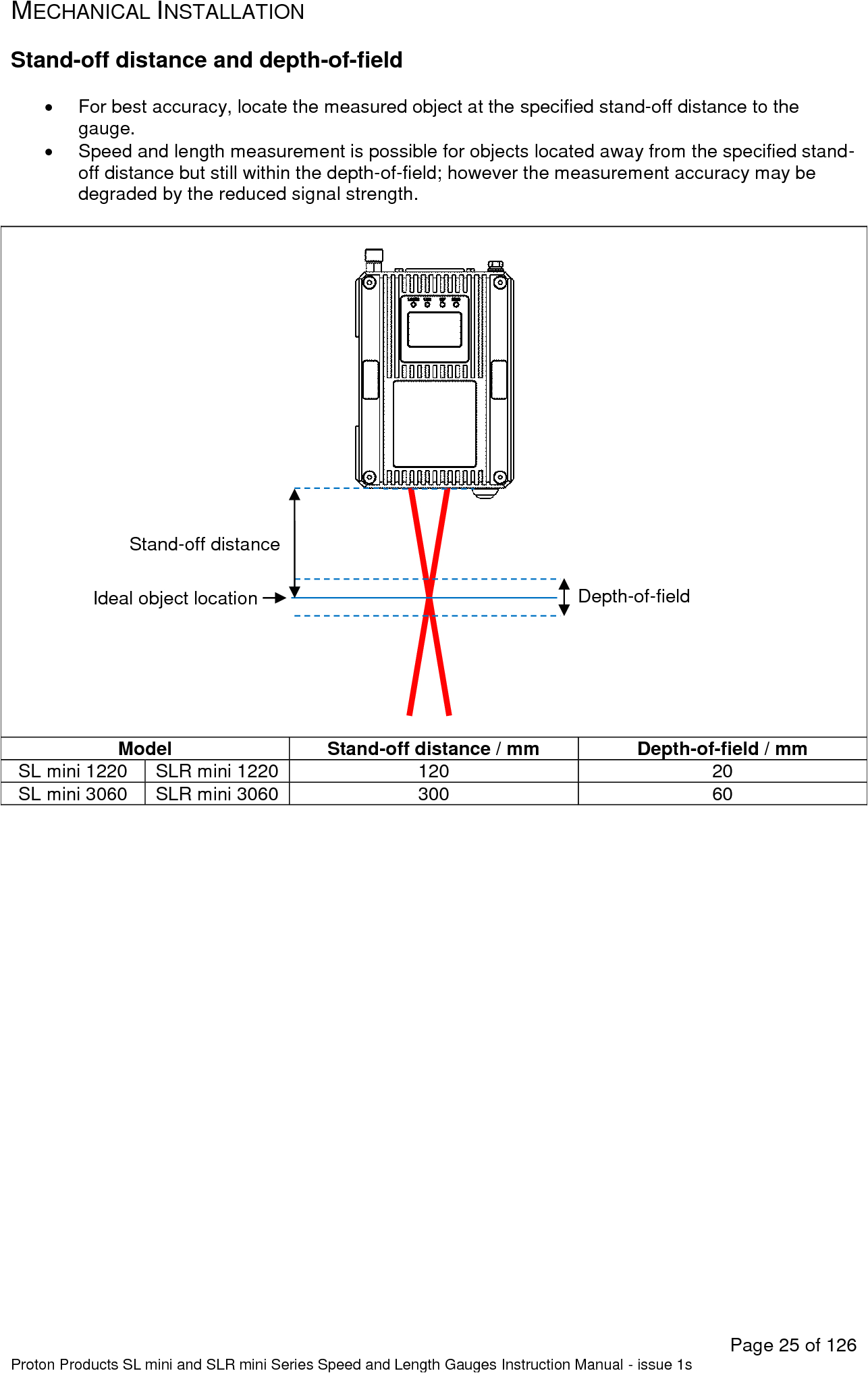 page 25 of slmini3060 speed and length gauge user manual proton products
