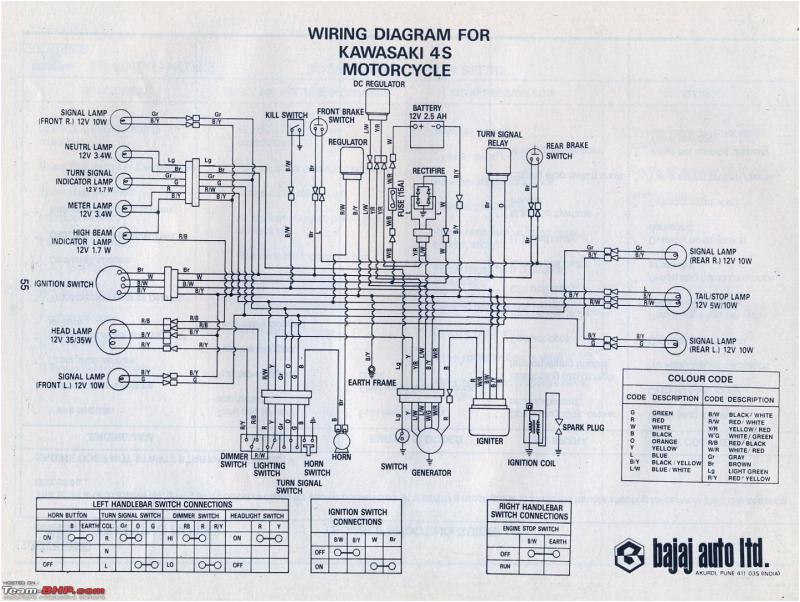 Pulsar 220 Wiring Diagram Pdf Pulsar 220 Wiring Diagram Pdf Beautiful Wiring Diagram 2002 Bajaj