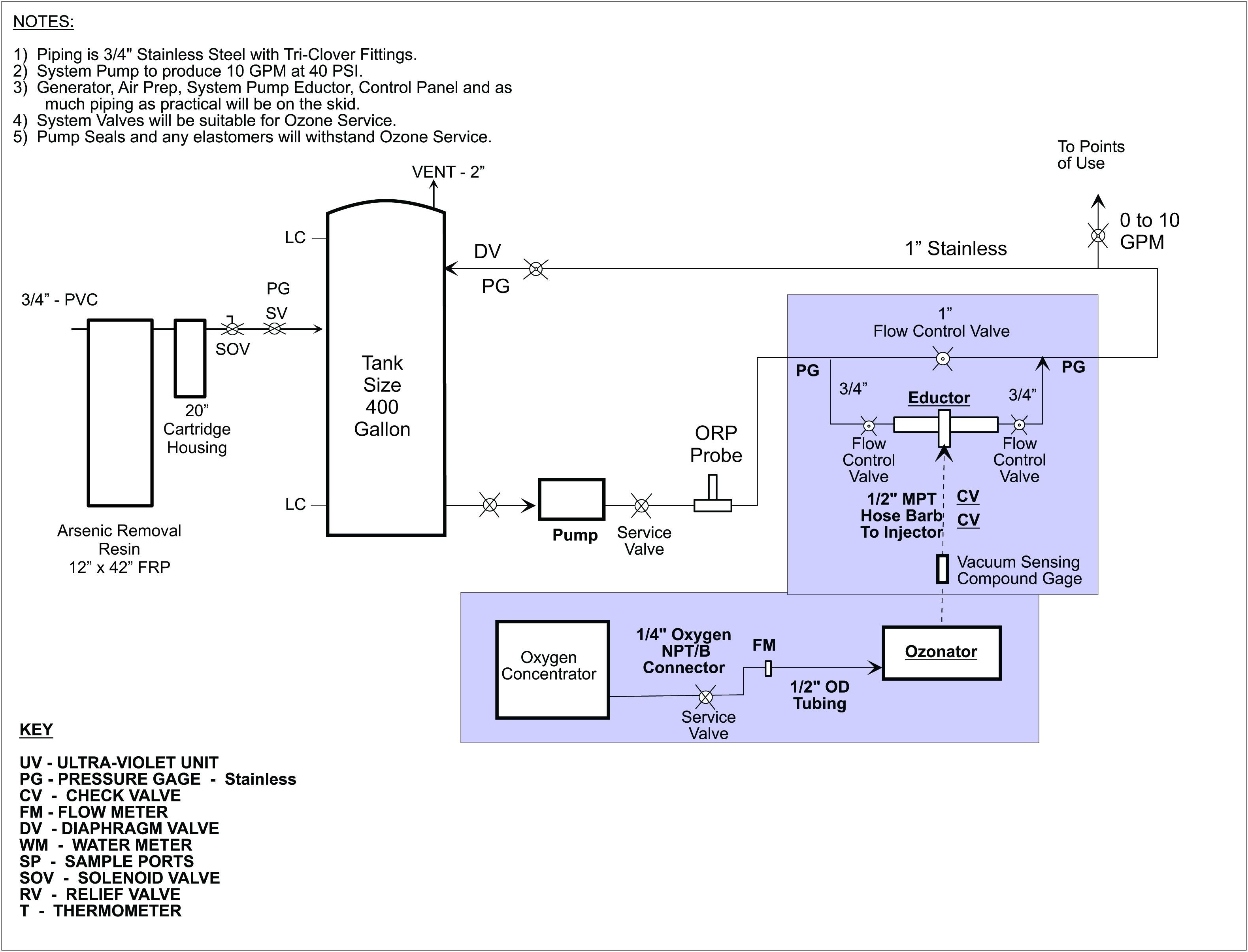 trianglewave generator 1 circuit diagram tradeoficcom wiring strobe pulse generator circuit diagram tradeoficcom