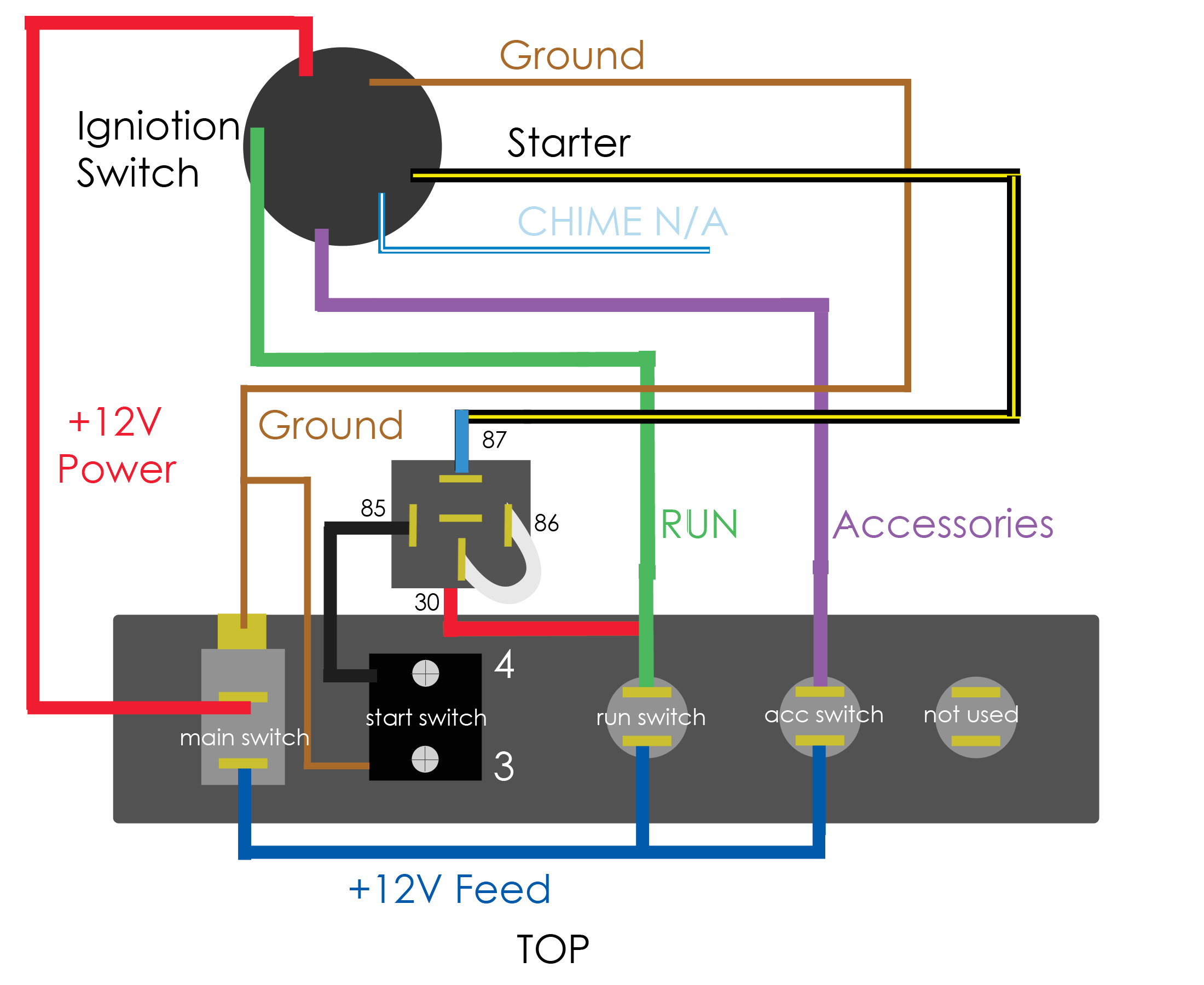 push button start bmw z3 diys push button starter switch wiring diagram