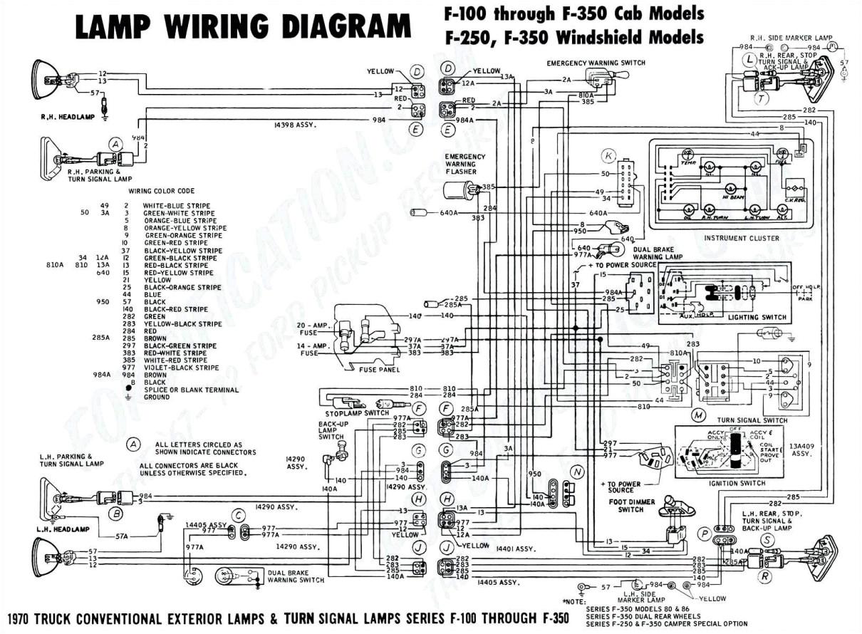 pyle pldn73i wiring diagram wiring diagram toolboxwiring diagram 1998s 10 wiring diagram paper pyle pldn73i wiring
