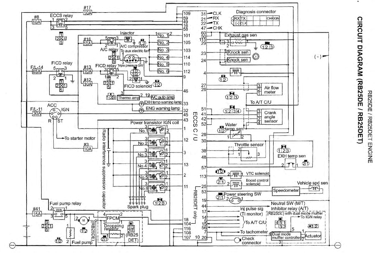 rb25 wiring diagram wiring diagram mega mix rb25det wiring diagram wiring diagram rb25 wiring harness diagram