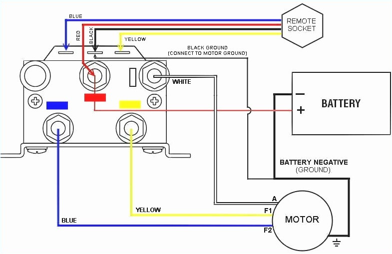 land rover winch wiring diagram wiring diagram diagram moreover pressed air system diagram also ramsey winch wiring
