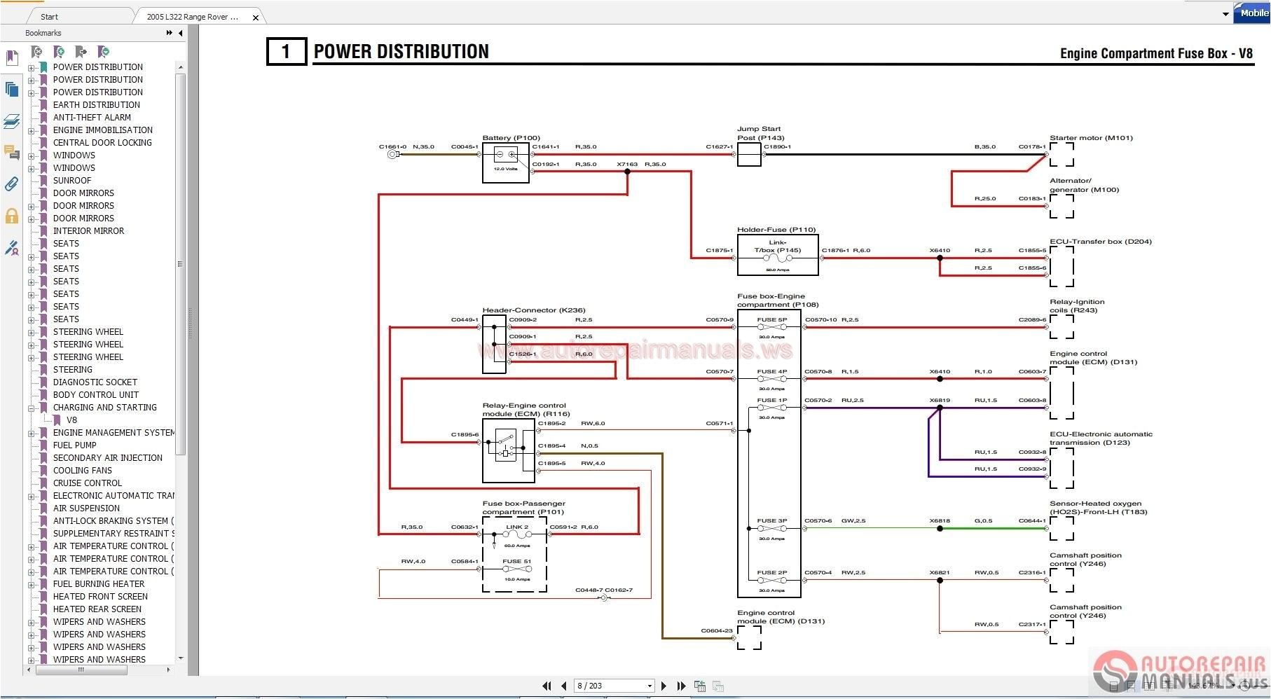 rover engine schematics wiring diagram toolbox land rover defender td5 engine wiring diagram rover engine schematics