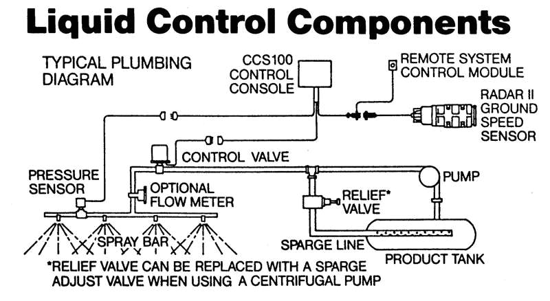 raven mpv 7100 wiring diagram inspirational raven wiring harness trusted wiring diagrams