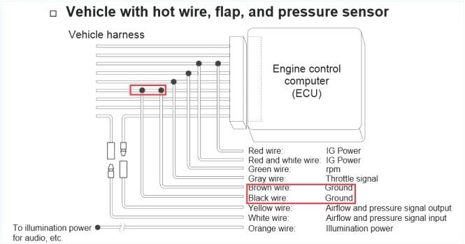 rb20 wiring diagram manual e book rb20det engine diagram