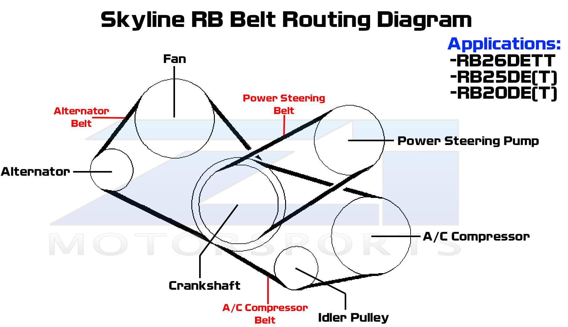 oem r32 rb20 alternator fan belt z1 motorsports rb20det engine harness diagram rb20det engine diagram