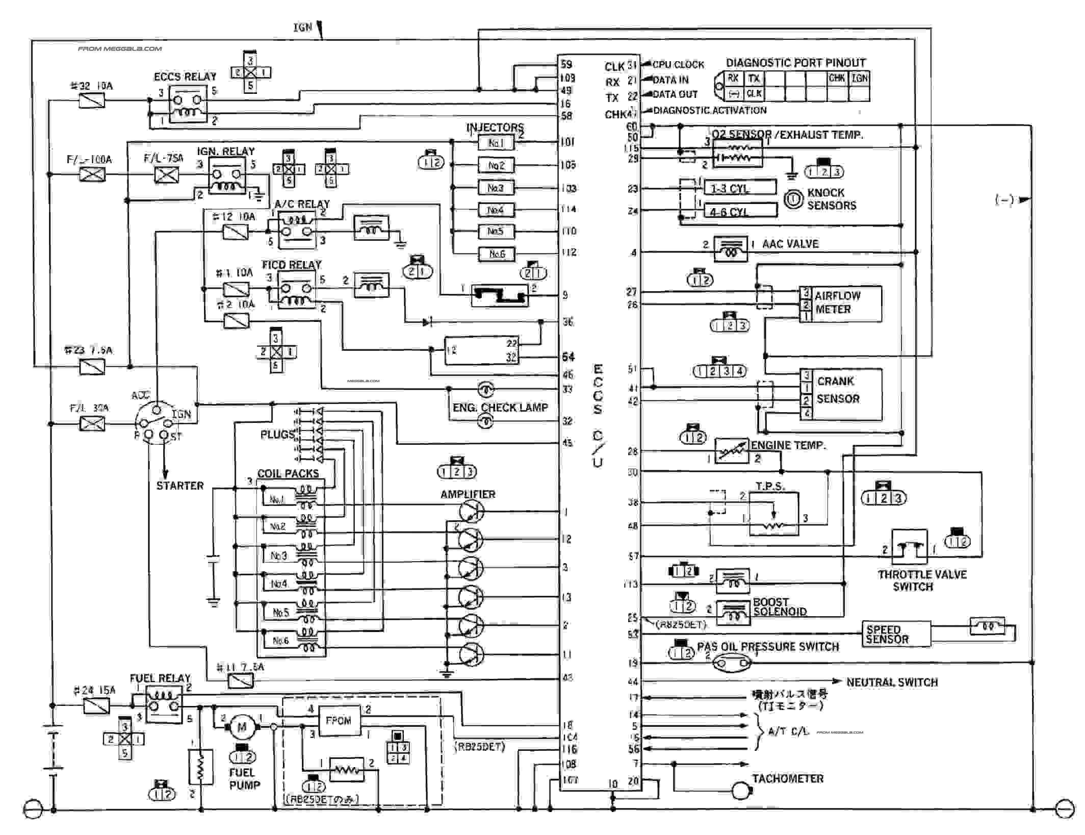 r32 engine diagram wiring diagram centre rb20det engine loom diagram rb20det engine diagram