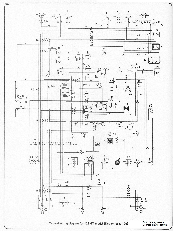 rb20det wiring harness diagram rb20det wiring diagram pdf efcaviation com design
