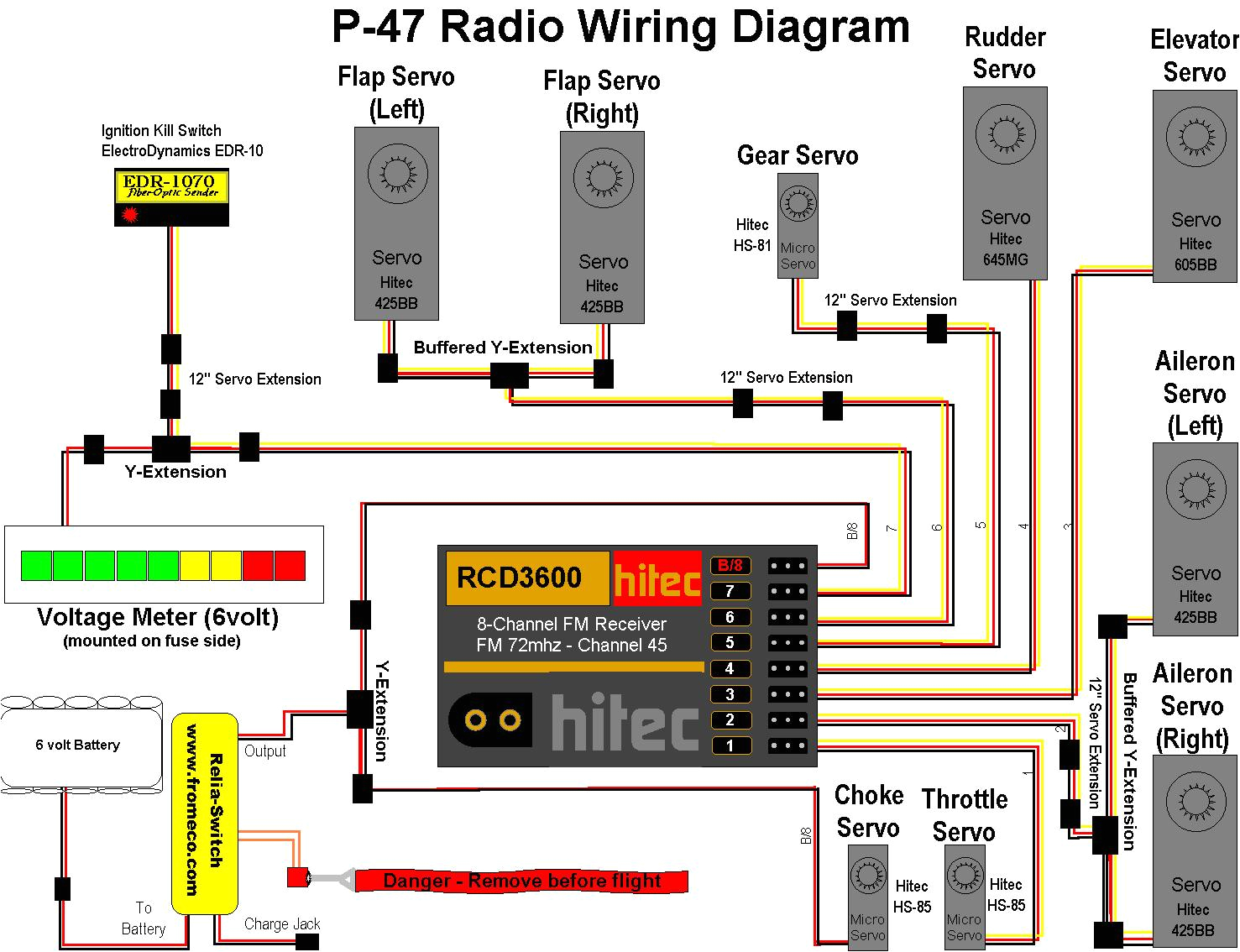 rc 10 wiring diagram