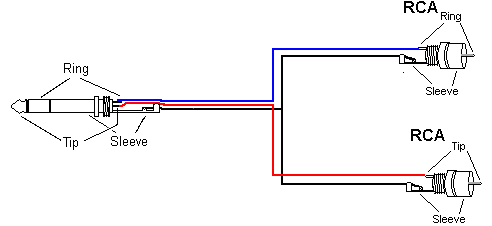 rca jack diagram wiring diagram expert rca to jack cable diagram how to wire a stereo