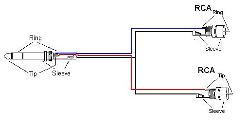 phono plug wiring diagram wiring diagram host rca plug wire diagram