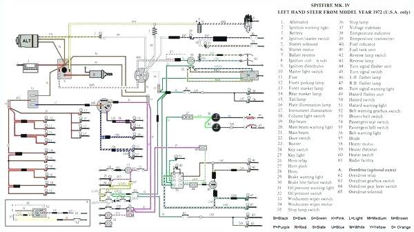 triumph bobber wiring diagram wiring schematic diagram 16 peg