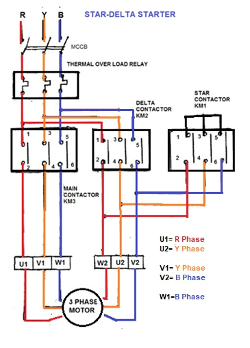 the control of the contactors is by the timer k1t built into the starter the star and delta are electrically interlocked and preferably mechanically