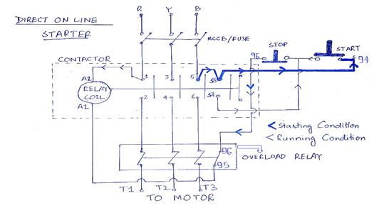 direct online starter three phase circuit diagram