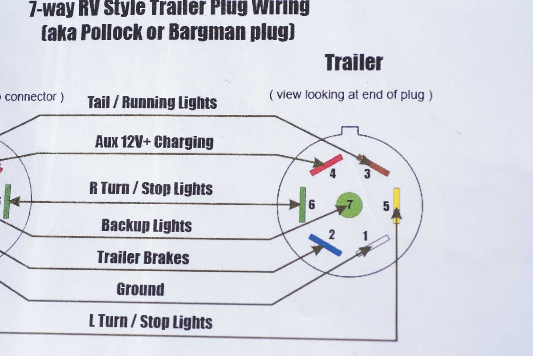 sure trac dump trailer wiring diagram new haulmark trailers for road king trailer wiring diagram haulmark
