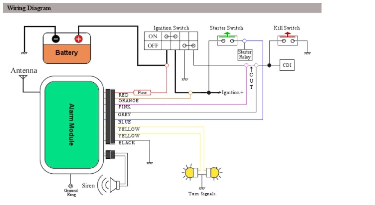 wiring diagram for avital remote start wiring diagram centre