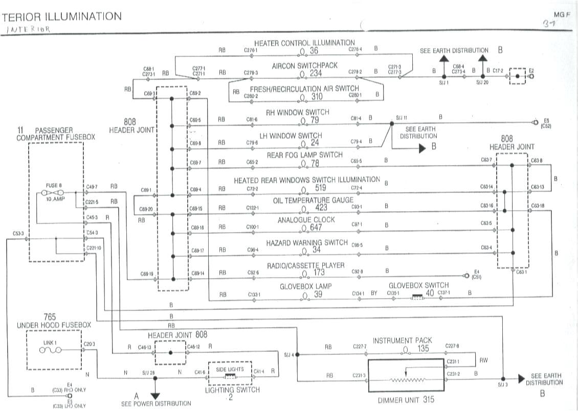 renault wiring diagrams free wiring diagramrenault kangoo wiring diagram free wiring diagramrenault kangoo wiring diagram free