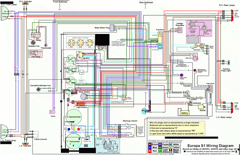 regular renault megane wiring diagram pdf best of diagrams clio renault laguna stereo wiring diagram