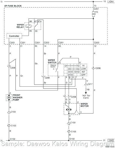renault megane 3 wiring diagram manual e book renault master radio wiring diagram renault megane wiring