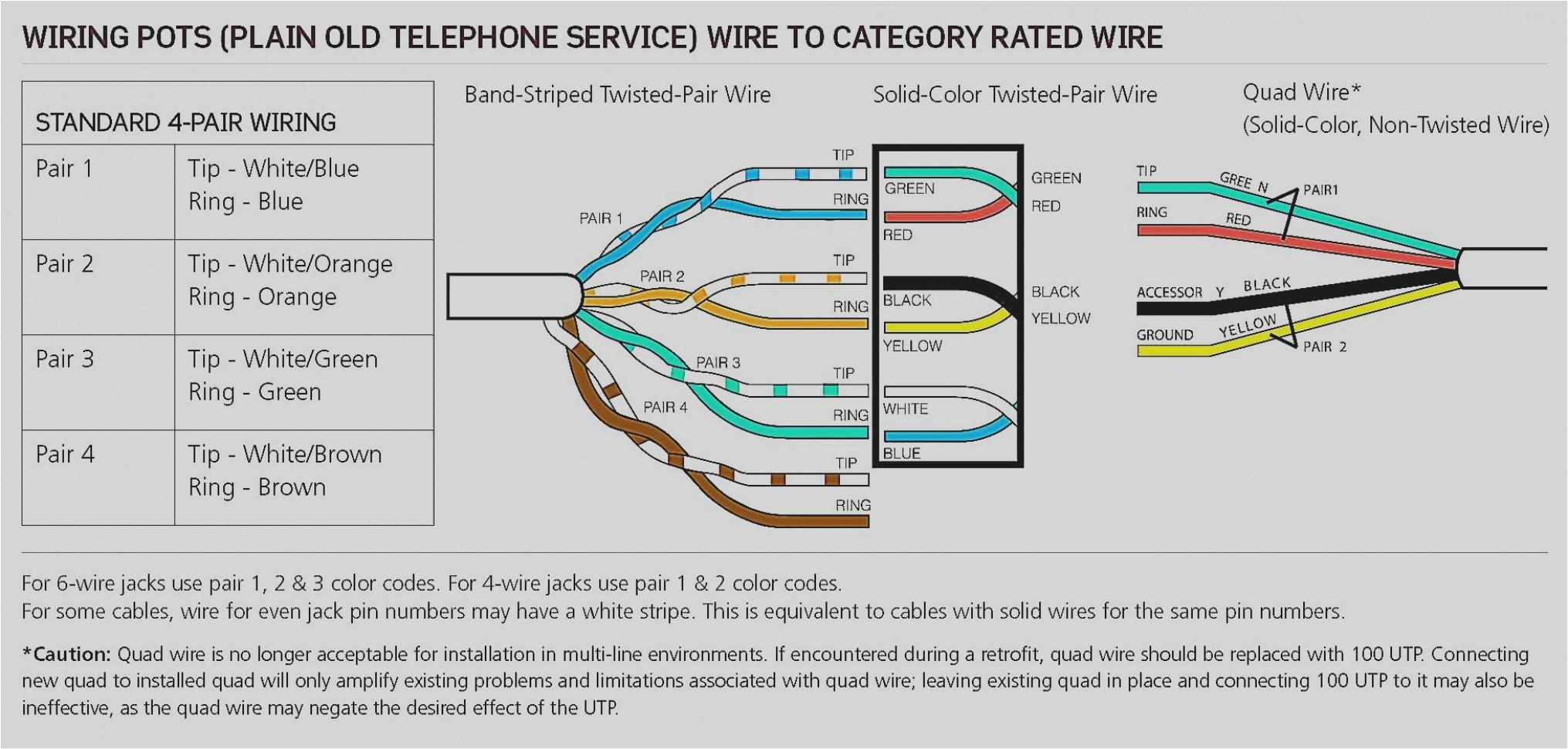 phonelinewiringtroubleshoot phone line wiring troubleshoot phone line wiring diagram color
