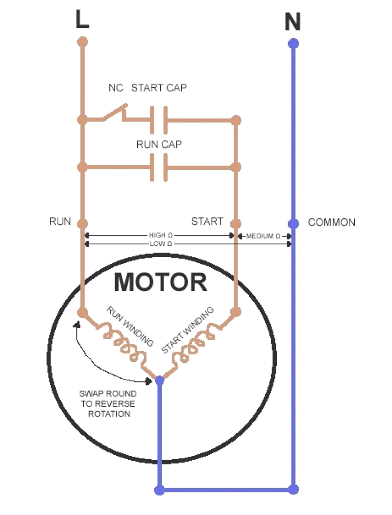 ac motor capacitor wiring schema wiring diagramac capacitor wiring wiring diagram repair guides ac motor run