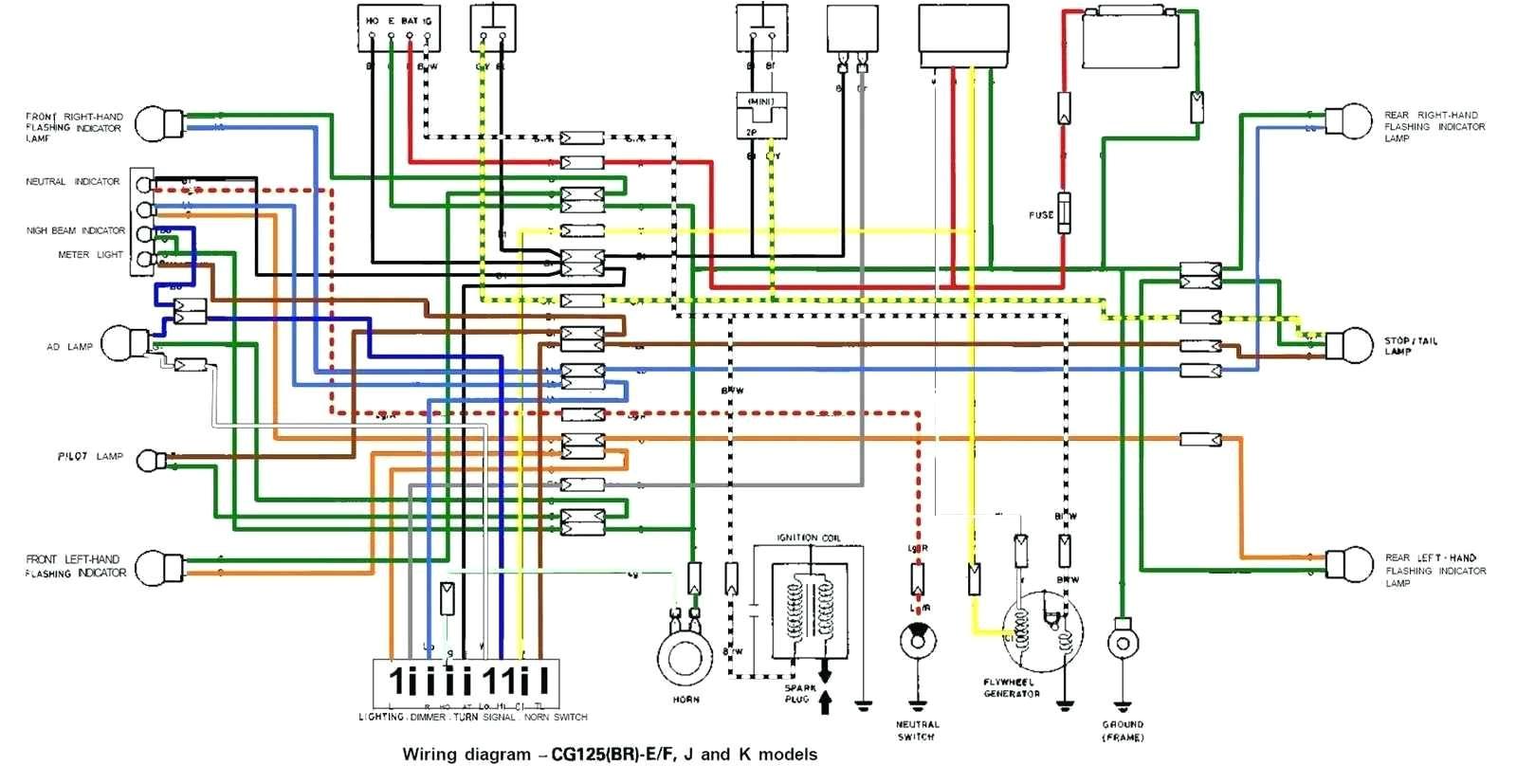 honda 125 wiring diagram data diagram schematic honda xrm 125 wiring diagram photography cheat sheets honda
