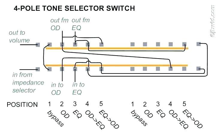old air handler wiring diagram u2013 druttamchandani comold air handler wiring diagram air handler wiring