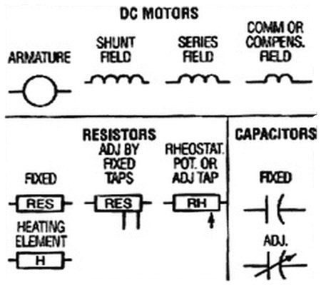 basic electrical symbols dc motors resistors capacitors