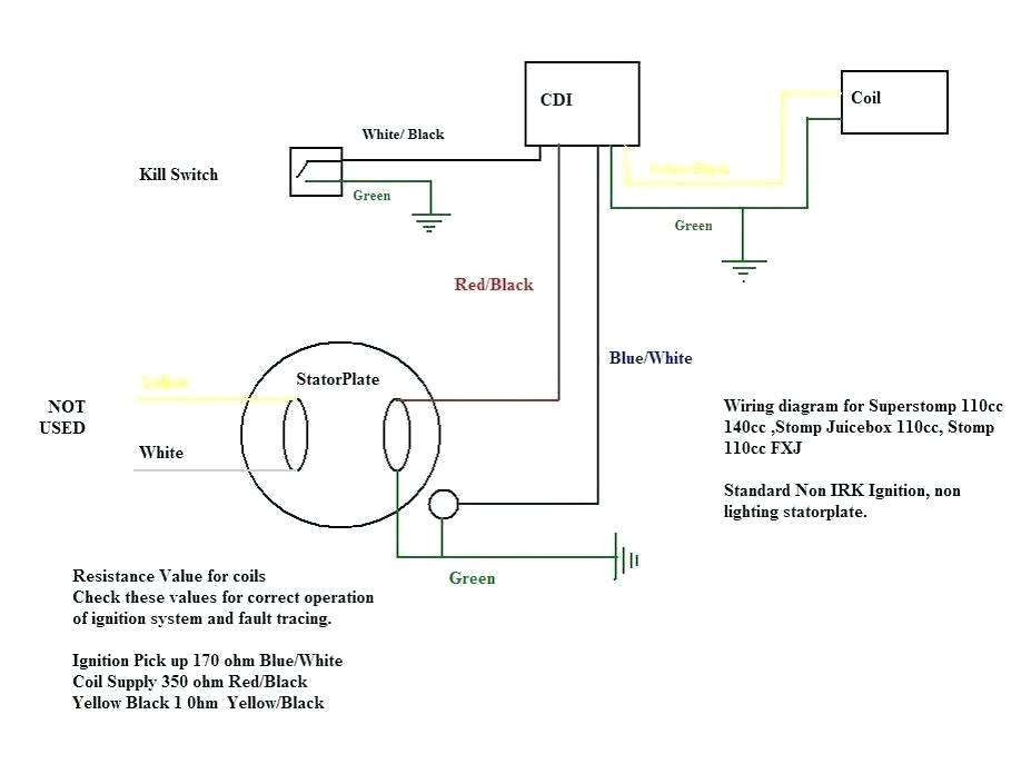 full size of motorcycle stator wiring diagram 150cc scooter gy6 pit bike example electrical o plate