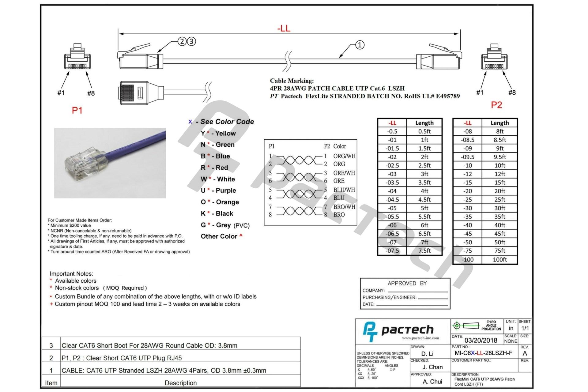 color code ethernet cable rj45 fresh t568a t568b rj45 cat5e cat6 ethernet cable wiring diagram wiring of color code ethernet cable rj45 png