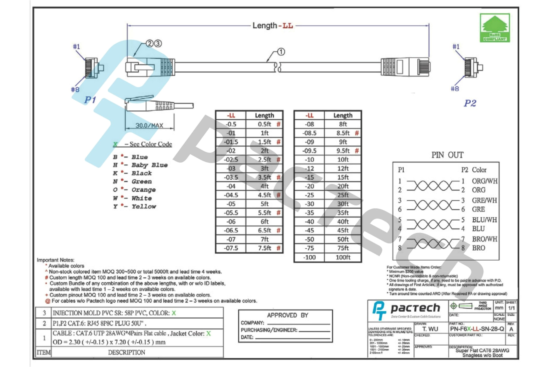cat5e plug wiring diagram
