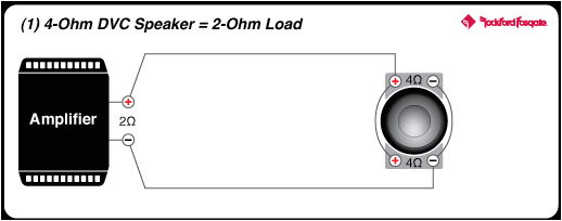 Rockford Fosgate Prime R500 1 Wiring Diagram Punch 12 P2 4 Ohm Dvc Subwoofer Rockford Fosgate A