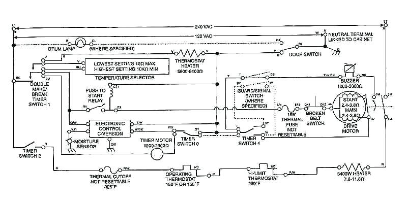 wiring requirements for electric dryer wiring diagram blog clothes dryer wiring diagram schema wiring diagram wiring