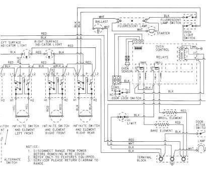 roper dryer schematic schema wiring diagramwiring diagram for roper dryer wiring diagram centre roper dryer parts
