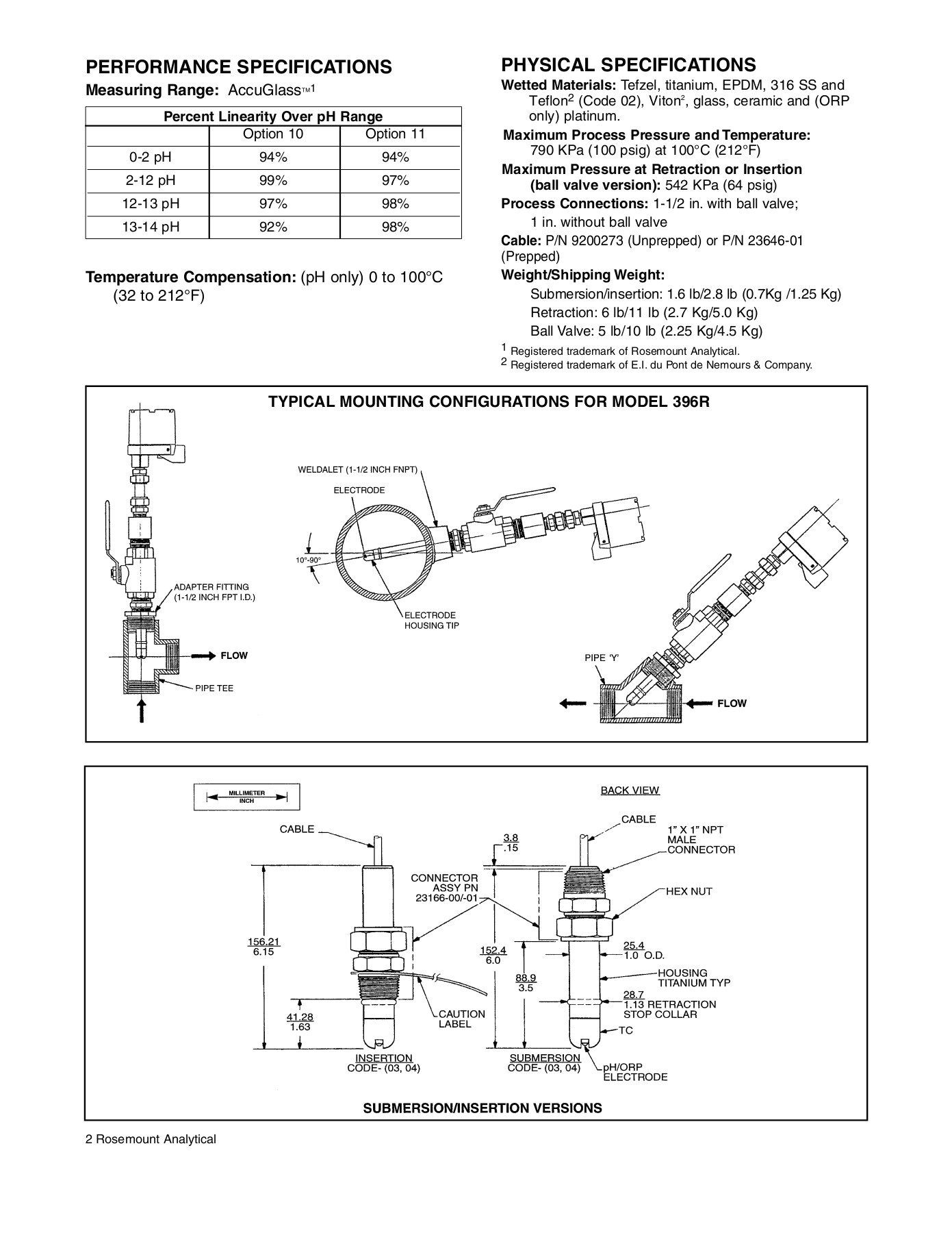 retractable submersion insertion ph orp sensor pages 1 4 text version fliphtml5