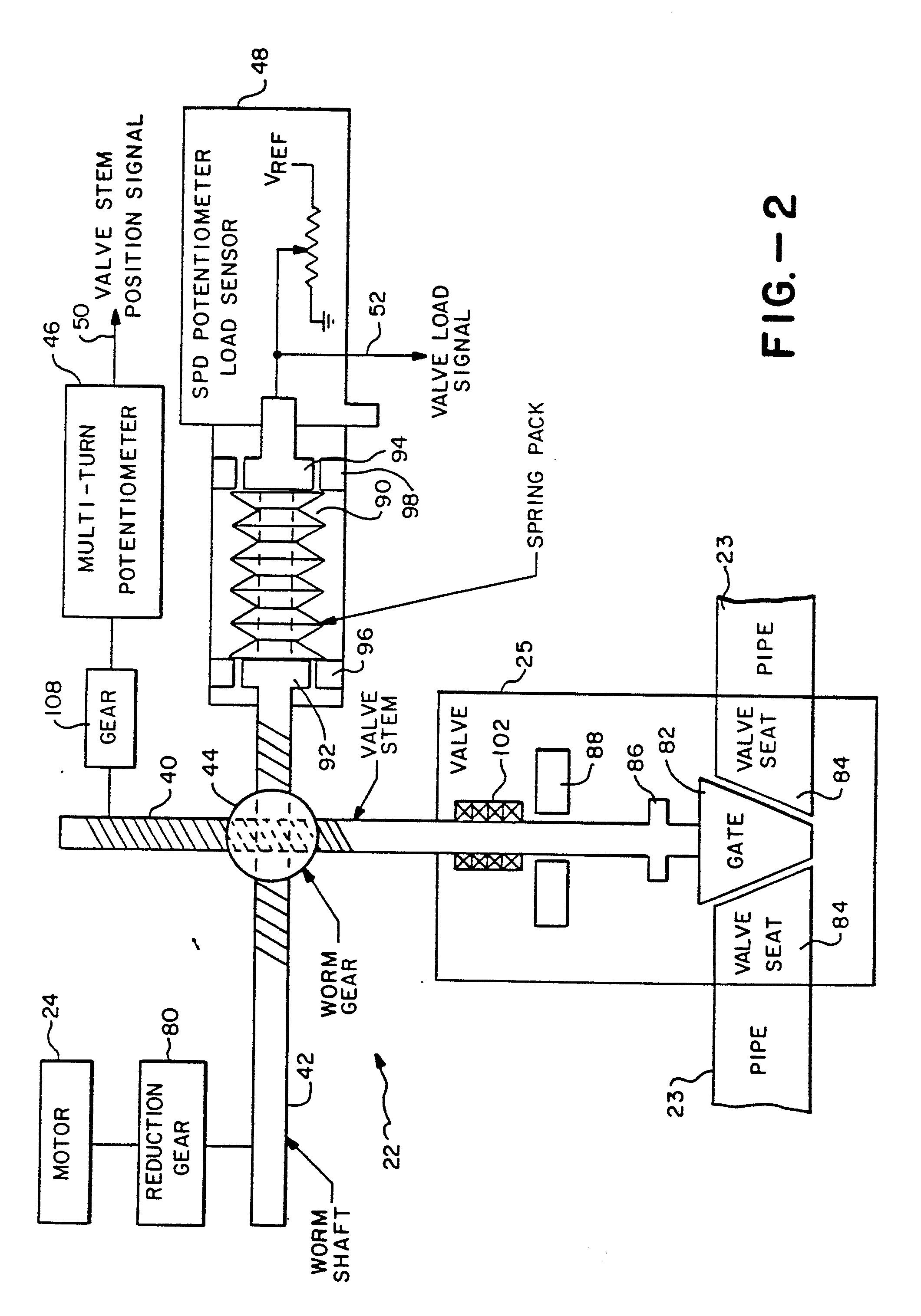 Rotork Iq70 Wiring Diagram