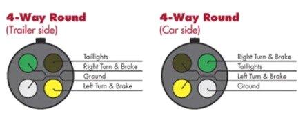 round 4 wire trailer diagram wiring diagram sheet round four wire plug diagram