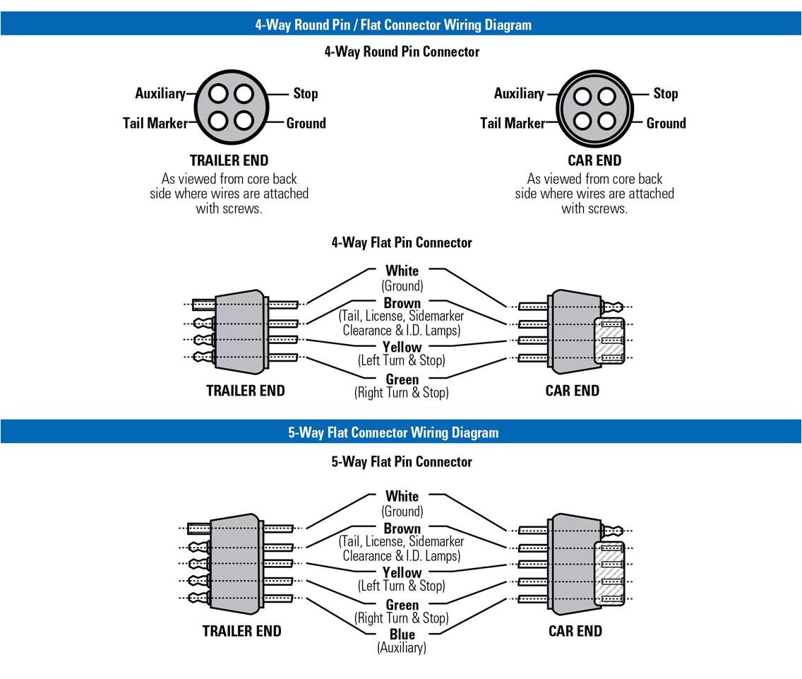 4 way round wiring diagram wiring diagram blog round 4 pin trailer wiring harness diagram wiring